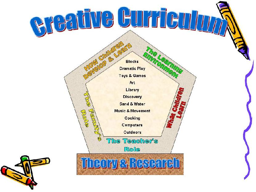 Creative Curriculum – Foundation for Early Childhood